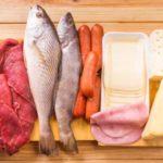 Щитовидная железа и витамин B12: истощение питательных веществ. Часть IV