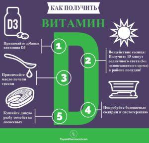 как получить витамин D